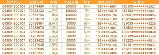 http://www.k2summit.cn/caijingfenxi/1175668.html